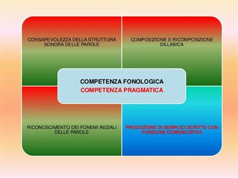 progetto camino presentazione progetto camino