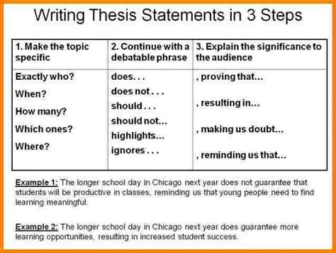 Exle Of Thesis Statement For Argumentative Essay by 5 Thesis Statement Argumentative Essay Statement 2017