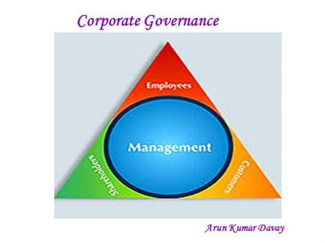 ppt templates for corporate governance corporate governance authorstream