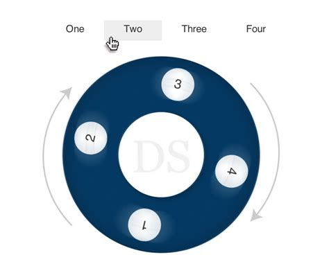 Code A Spinning Circular Menu With Css Design Shack Html5 Spinning Wheel