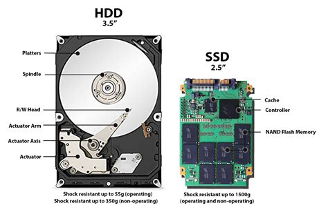 best ssd drives hdd vs ssd what does the future for storage hold