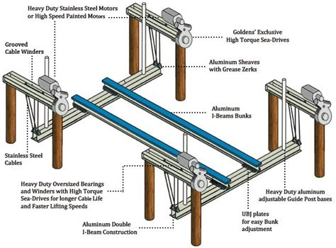 boat lift guide post brackets aluminum eight post 4 motor boat lifts golden boat lifts