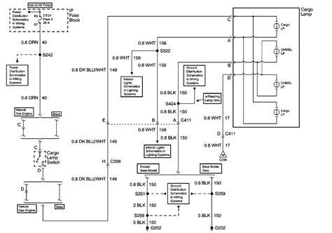 trailer wiring diagrams 2000 gmc yukon xl get free image