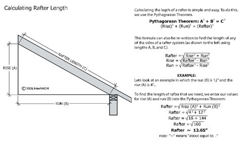 Shed Roof Rafter Length Calculator by Looking For Shed Roof Rafter Birdsmouth Guide To Build