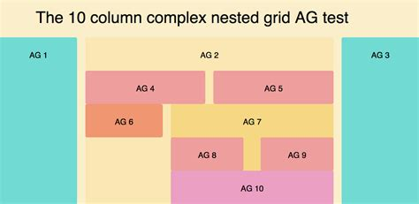 css creating grid layout css grid layout creating complex grids