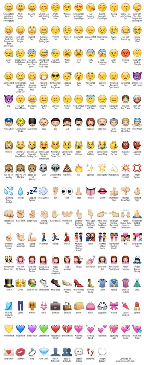 emoji definitions emoji defined being spiffy