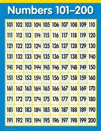 printable number cards to 200 creative teaching press numbers 101 200 chart