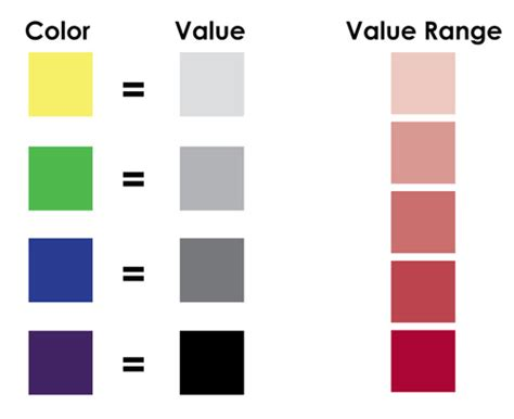 color values become a master designer design about color