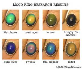 colors of mood rings bracelet tool galleries mood bracelet color meanings