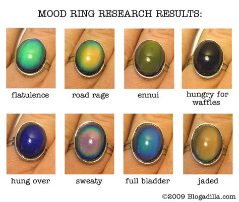 what mood is green mood beads jewelries how do they predict your emotions