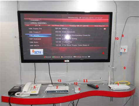 Tv Indihome telkom speedy makassar indihome makassar official web