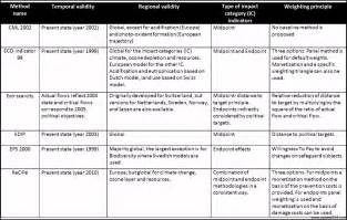 STUDENT CV TEMPLATE SAMPLES