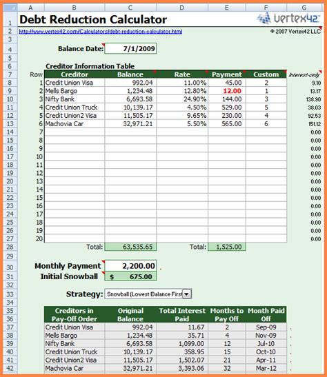 snowball spreadsheet excel spreadsheets group