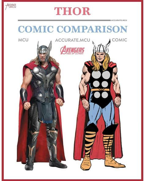 thor movie vs comic comparing how the mcu portrays the comic characters
