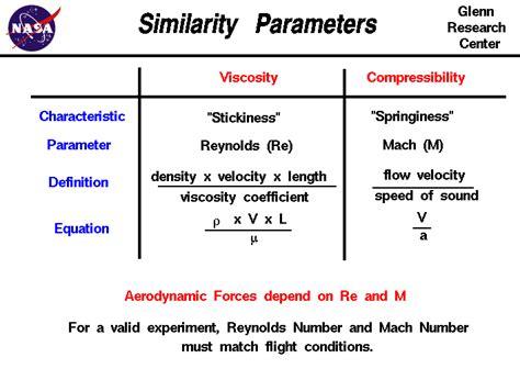 similarities between fin de si similarity parameters