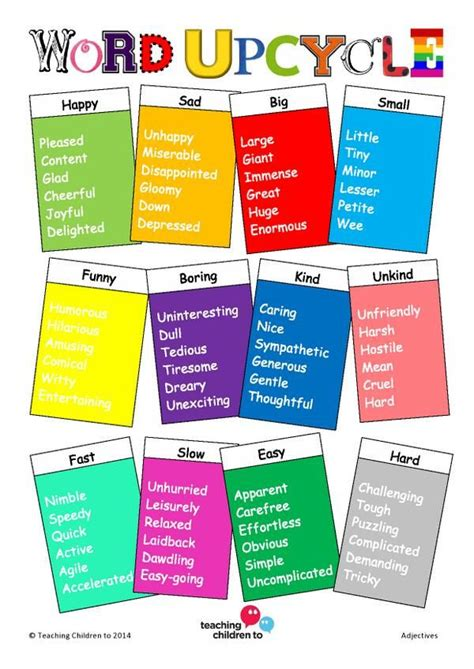 other words for upcycle 72 best images about vocabulary classroom ideas on