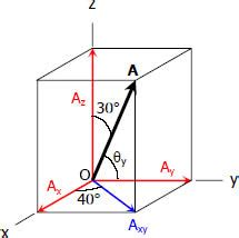004 components of a 3d force with given angles