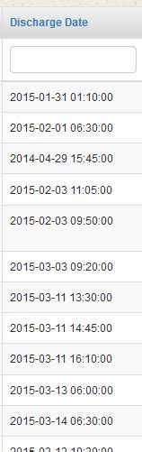 format date yii2 php yii2 using kartik date range picker for filtering in