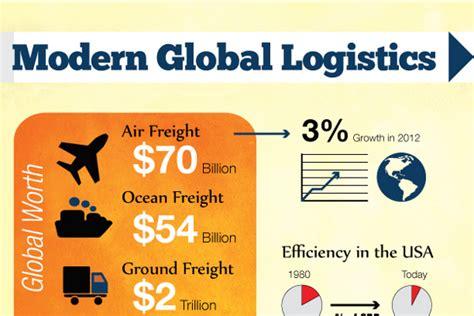 freight company names brandongaillecom