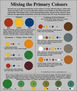 primary colors mixing colors chart paint images