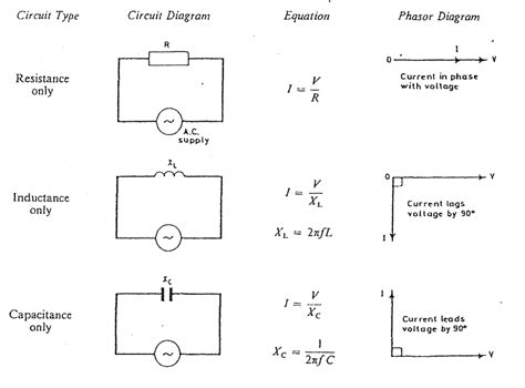 resistor inductor circuit resistor inductor circuits 28 images kirchhoff s current and voltage laws northwestern