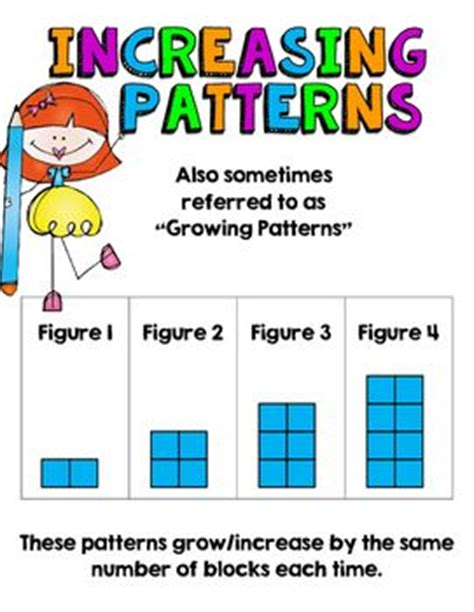 repeating pattern interactive games patterns unit repeating increasing and decreasing