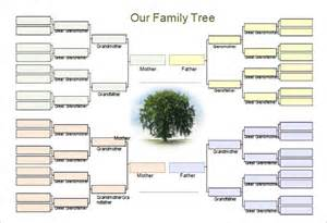 one sided family tree template 31 genogram templates free word pdf psd documents