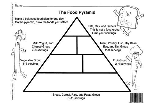 eating pattern synonym blank food pyramid worksheet the best worksheets image