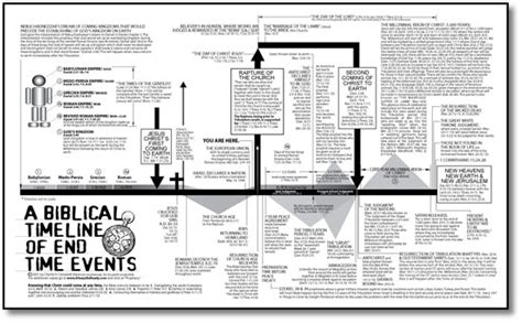 book of mormon made easier chronological map gospel study books book of mormon timeline pdf