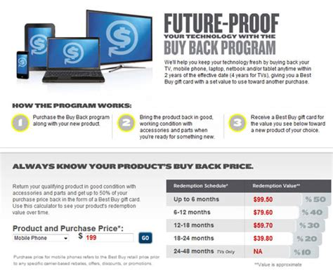 Where Can I Sell My Bestbuy Gift Card - best buy aims to future proof your technology hothardware