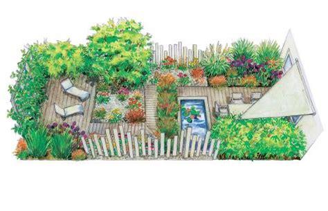 Gartengestaltung Reihenhausgarten