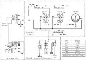 briggs and stratton power products 030648 00 3 500 watt powerboss la parts diagram for