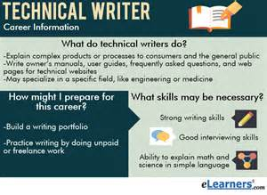 Technical Writer by What Do Technical Writers Do Elearners