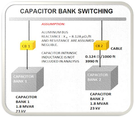 calculate capacitor bank capacitor bank calculator 28 images calculate reactive power of a capacitor bank and improve
