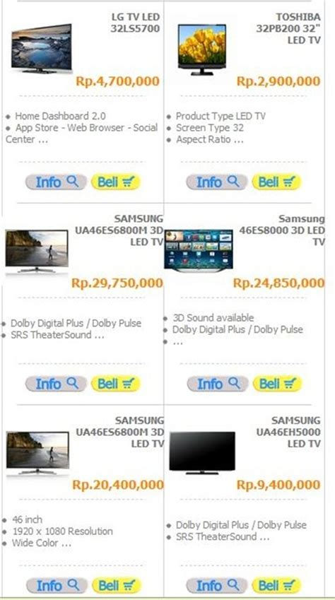 Cek Tv Led Panasonic cek harga tv led imageskasiasiwek