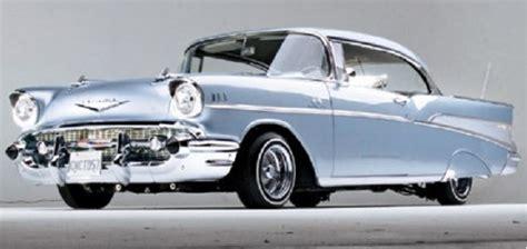 Carro Antiguo Versus Carro Moderno Se Prepara La Reuni 243 N De Autos Antiguos M 225 S Grande Mundo Economiahoy Mx