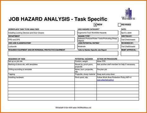 Activity Hazard Analysis Templates Sletemplatess Sletemplatess Activity Hazard Analysis Template Excel