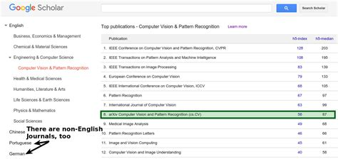Pattern Recognition Google Scholar   how to find new papers 183 martin thoma