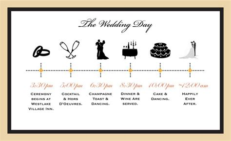 wedding details card template timeline timelines chicago wedding