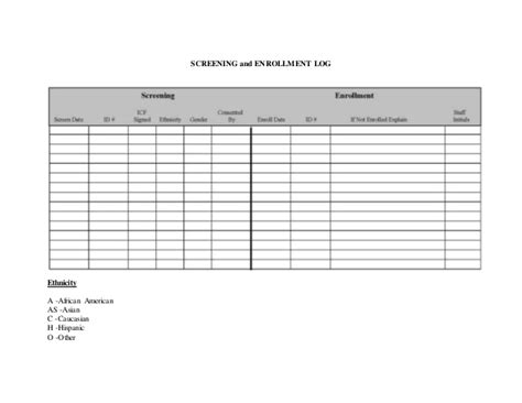 Screening Log Clinical Trial Template Microsoft Word Sop Recruitment Of Participants