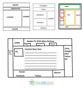Basic Html Template Code by Html5 Page Structure Exle Web Code Geeks 2017
