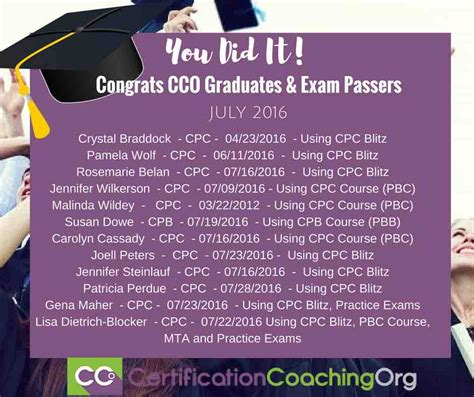 cpc practice 2018 2019 cpc practice test questions for the certified professional coder books july 2016 cco graduates and cpc passers week 4
