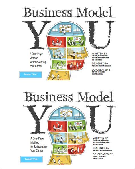Kanvas You 20 business model canvas template pdf doc ppt free