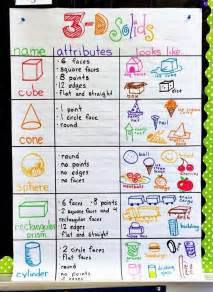 25 best ideas about 2d and 3d shapes on 2d shapes kindergarten kindergarten shapes best 25 shape anchor chart ideas on shape chart 3 dimensional shapes and