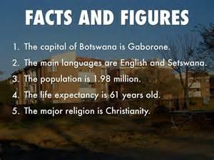 new year facts and figures botswana by abertolini19