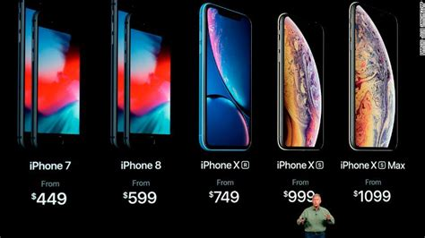 apple event 2018 3 new iphones new not much else