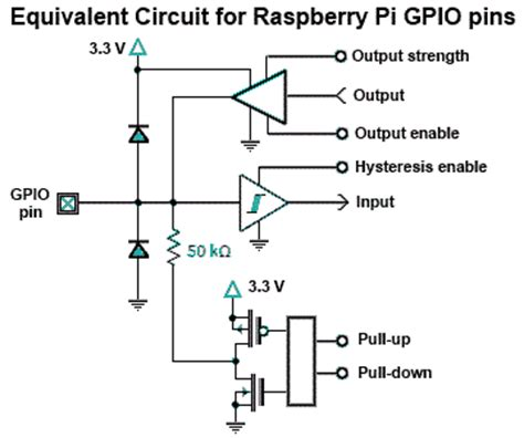 pull up resistor raspberry pi b captain bodgit raspberry pi gpio mixing voltage levels
