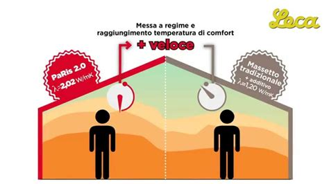 temperatura riscaldamento a pavimento sistema riscaldamento a pavimento