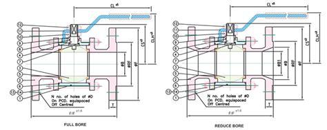 Safety Valve 34 Hisec With Lever 34 Inch nisha valves india ltd