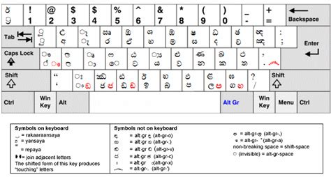 keyboard layout xp type sri lanka s sinhala as you wish in xp quot enjoy with